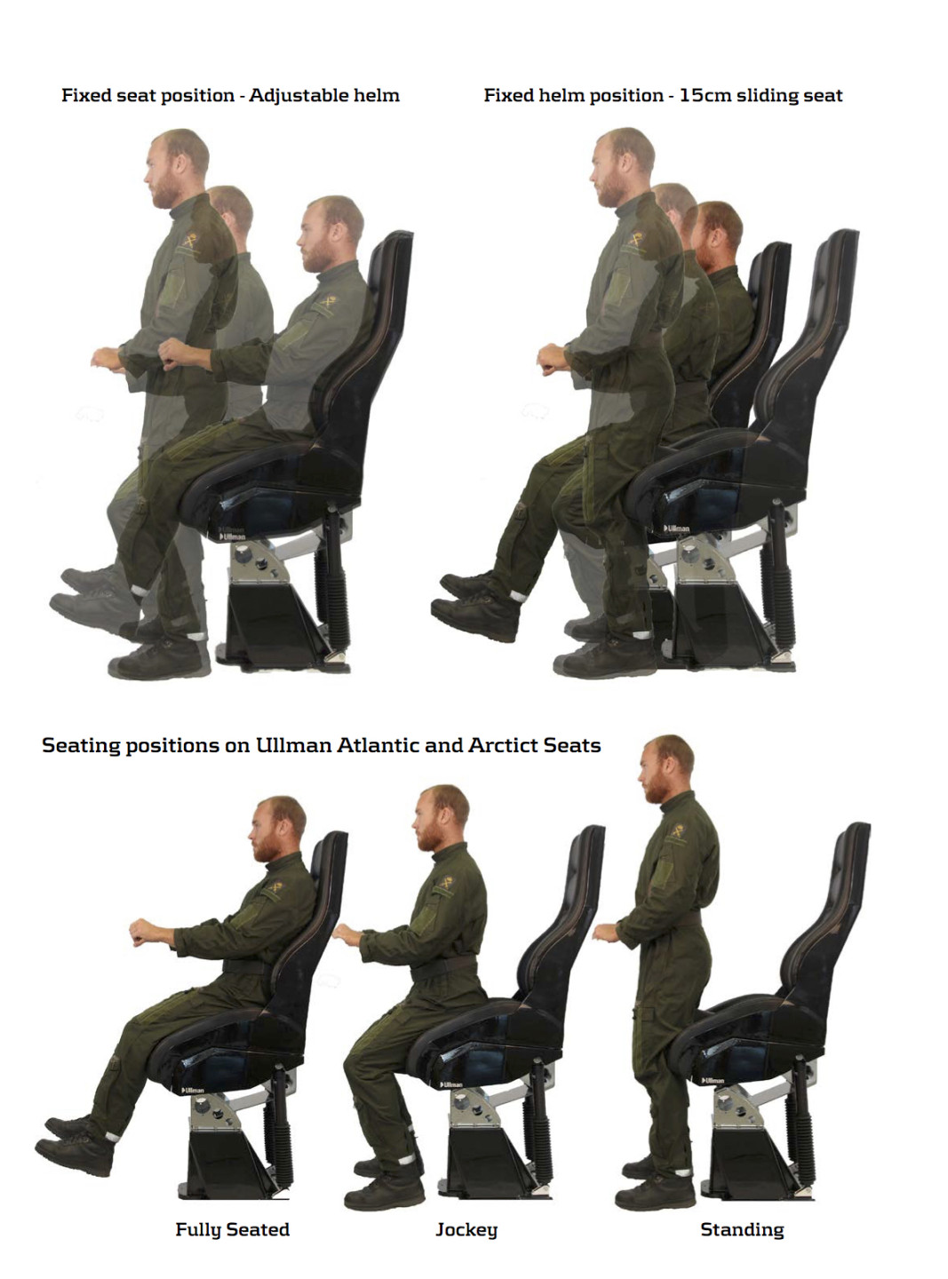 Ullman Atlantic Seating postisions1