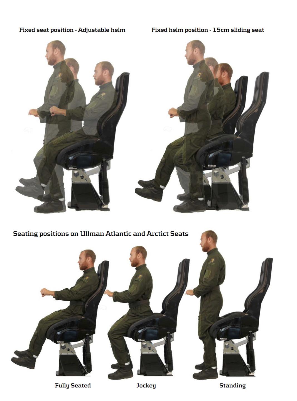 Ullman Atlantic Seating postisions1