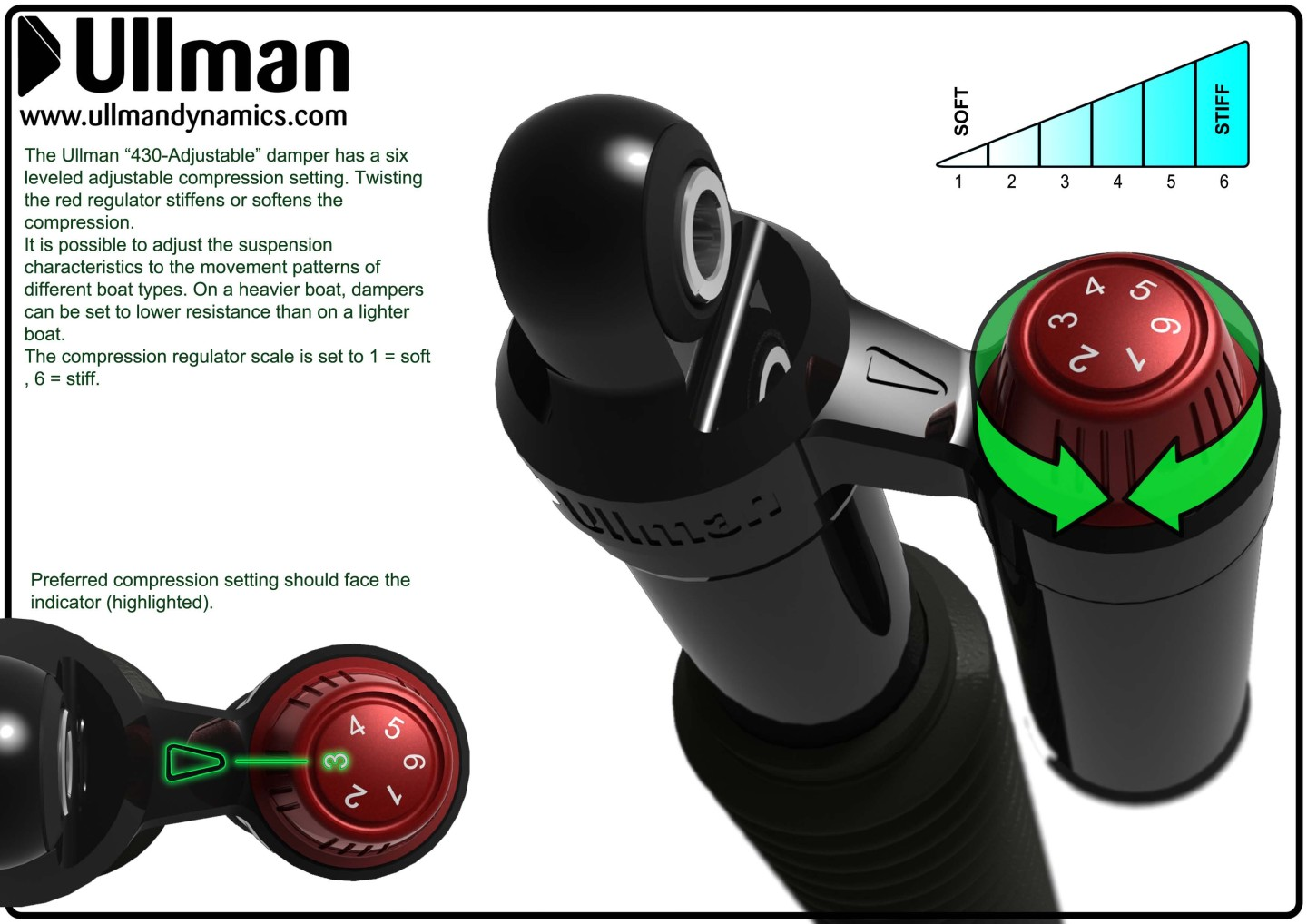 "Ullman Adjustable Suspension ""Damper"" info"